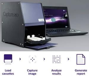 Hệ thống chụp ảnh CapturePro